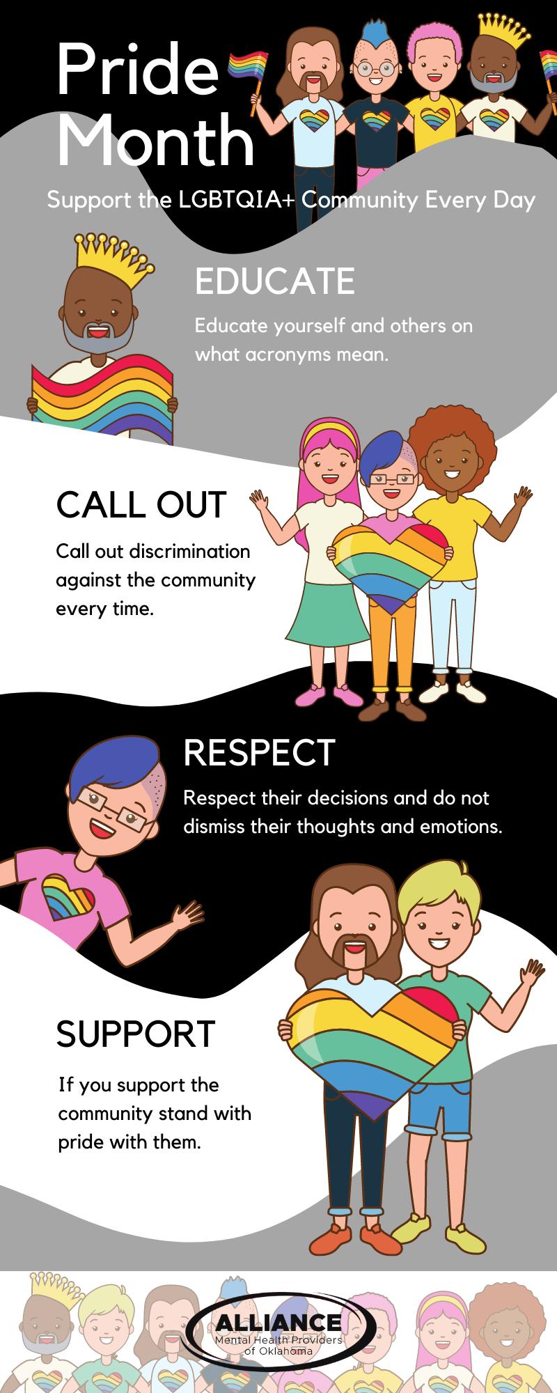 Oklahoma Pride Month
